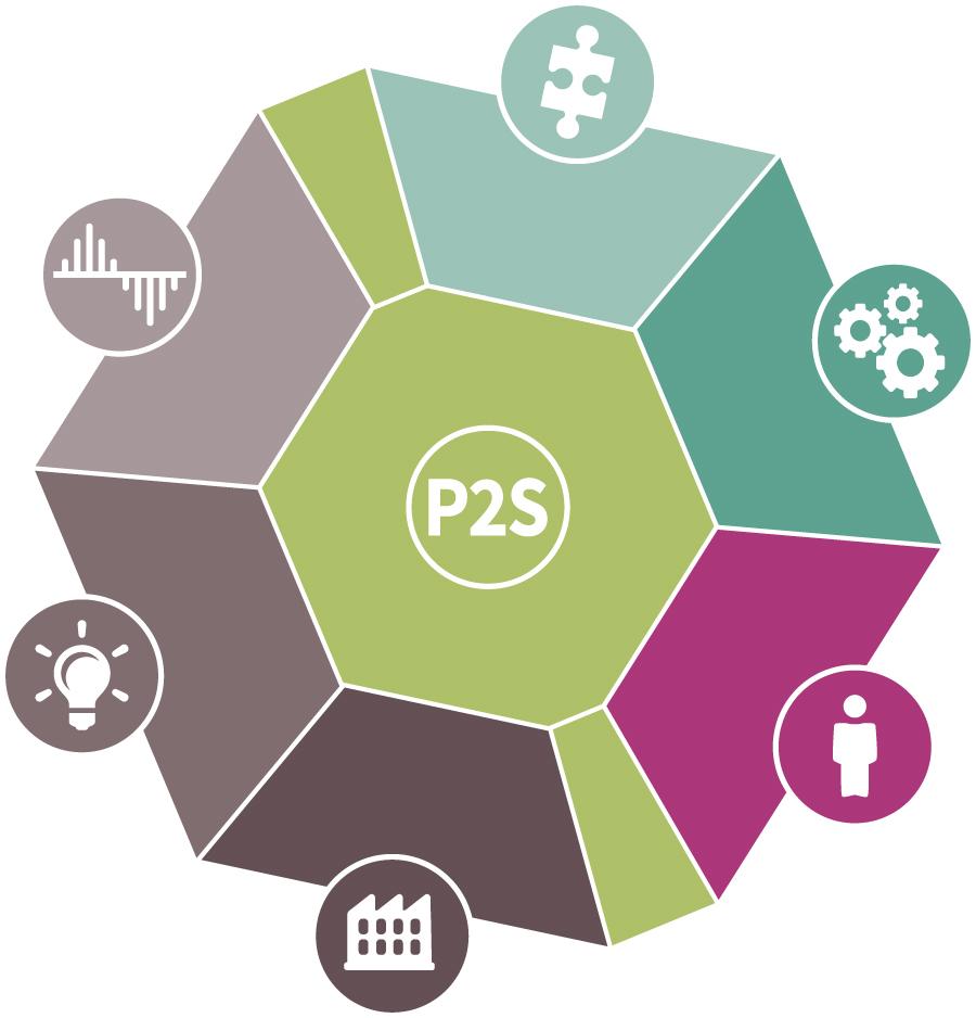BOSS Grafik | Infineon Strategie